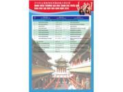 Taiwanese Educational Fair at Thai Nguyen University!